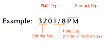 grinding plate types